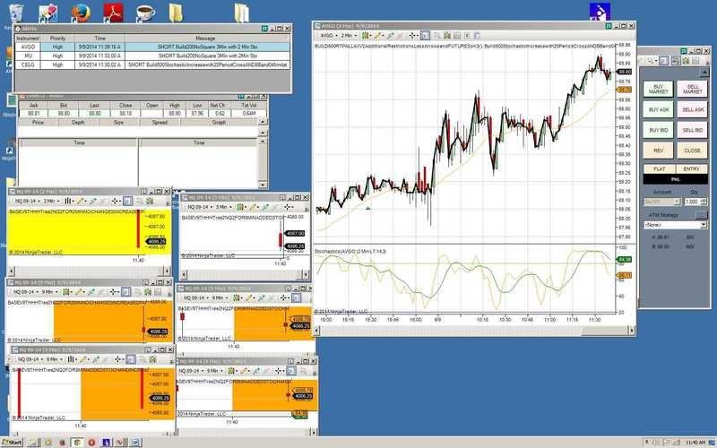 BETA Version of FPR-Tradingsystem software pack