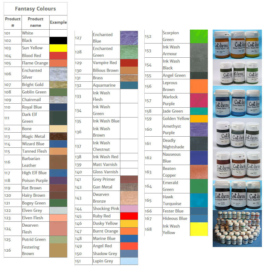 Coat d'arms Paints Farbe - Fantasy Range