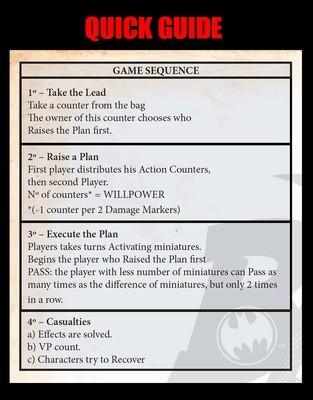 Quick Guide Spickzettel (e) - Batman Miniature Game