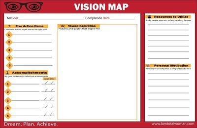 Vision Map Kit