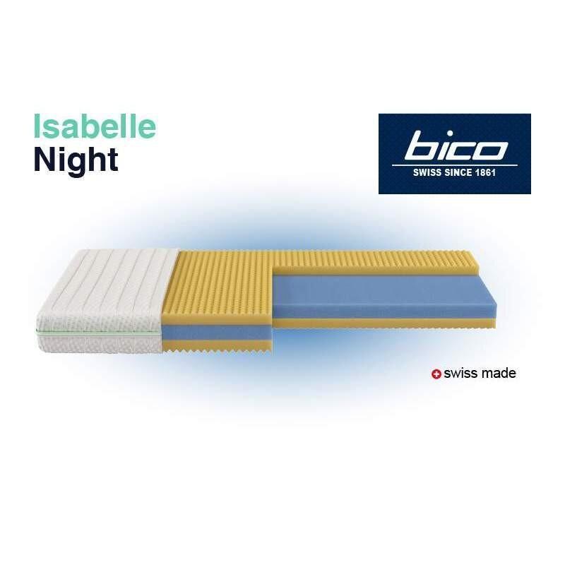 Matratzen - Bico - ISABELLE NIGHT