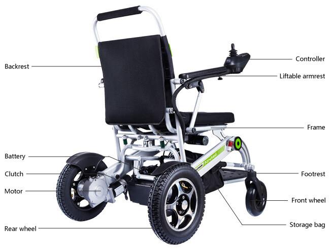 Modelo Airwheel H3T