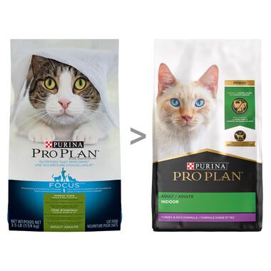PRO PLAN CAT TURKEY  INDOOR 7.2KG
