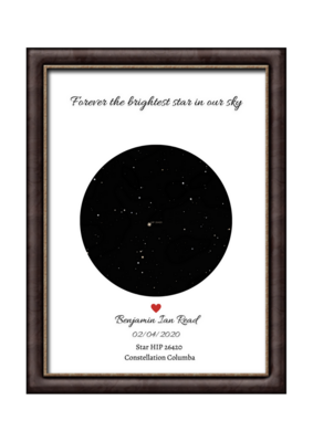 Named Star map (registered star )