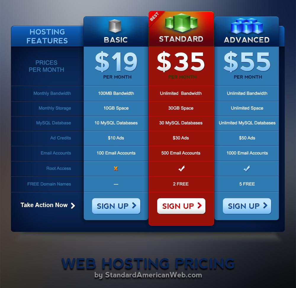 Web Hosting 0 - BASIC-Reduced