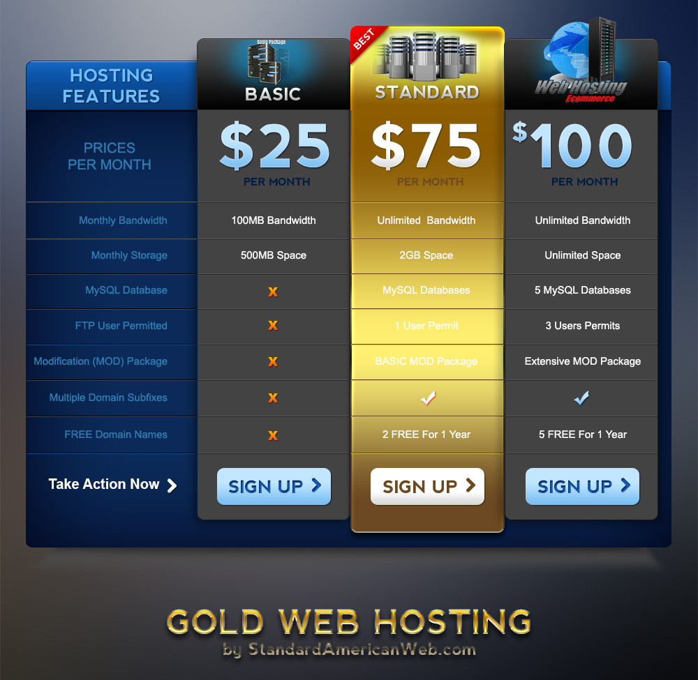 Web Hosting 4 - GOLD