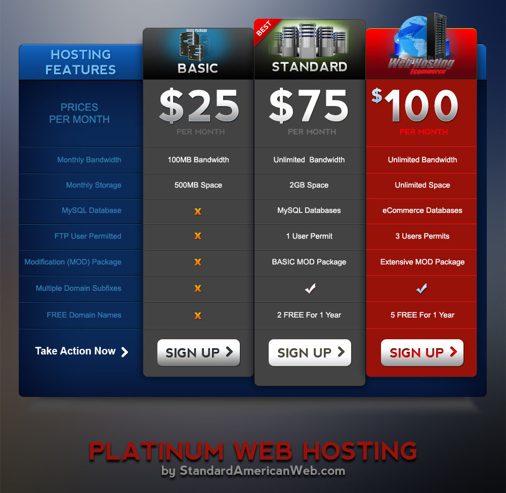Web Hosting 5 - PLATINUM