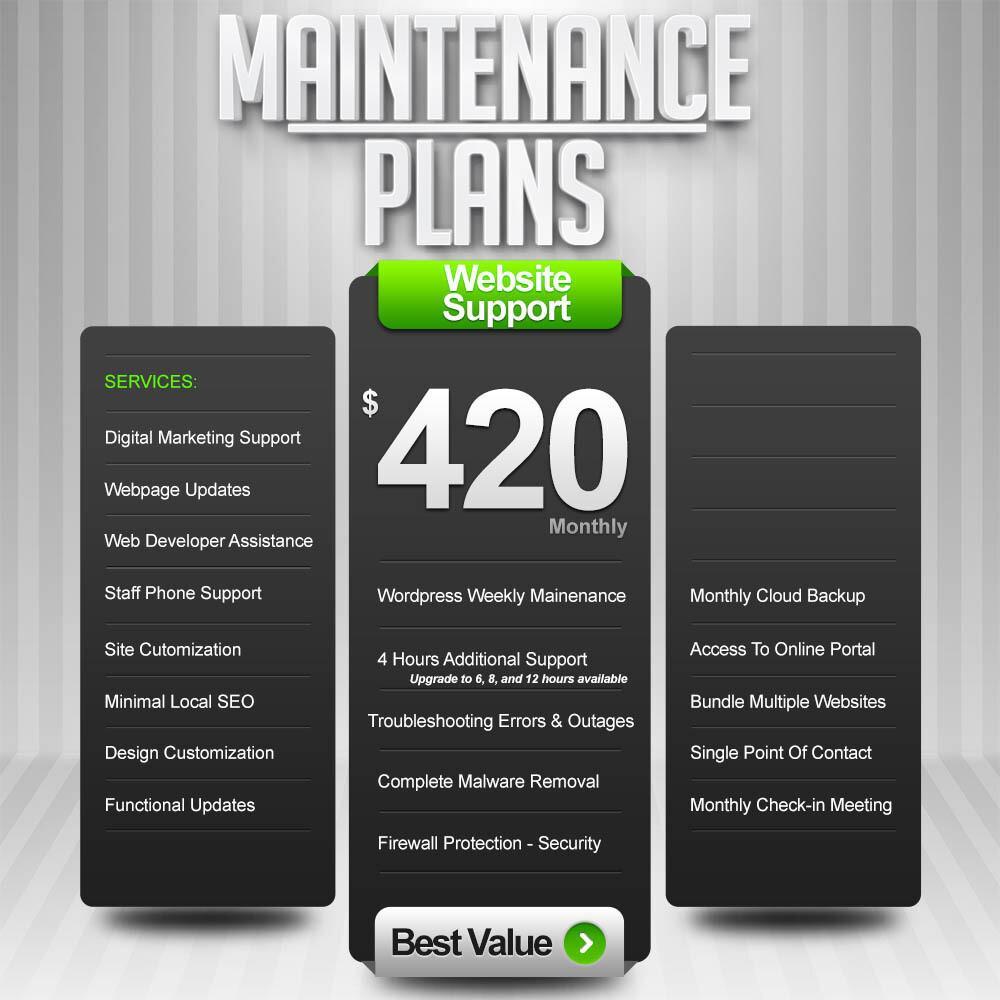 WEBSITE MAINTENANCE Service Standard Package