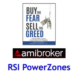 Buy the Fear, Sell the Greed AmiBroker Add-on Code: RSI PowerZones