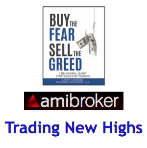Buy the Fear, Sell the Greed AmiBroker Add-on Code: Trading New Highs