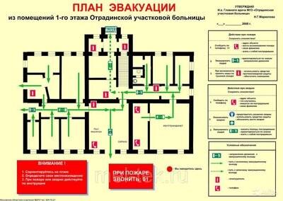 Планы эвакуации   плакаты по ГО ЧС