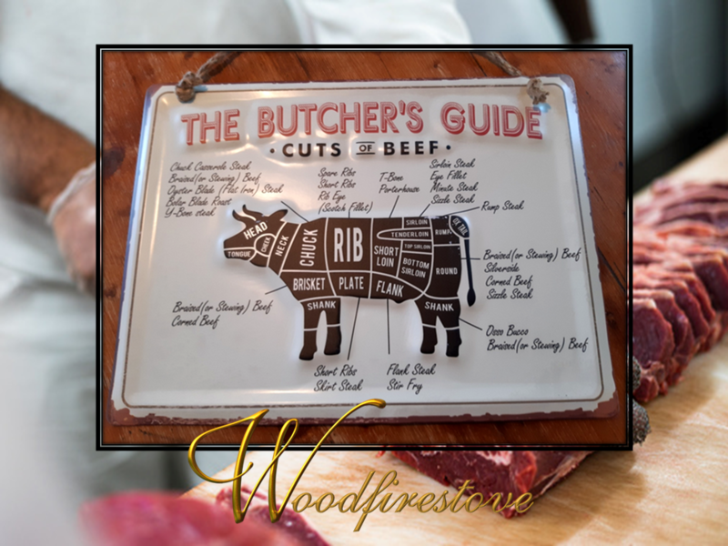 Farmhouse Pressed Metal Butchers Guide BEEF Wall Hanging LARGE *Free Shipping