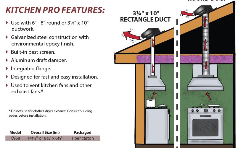 Kitchen Pro Roof Jack Online Store