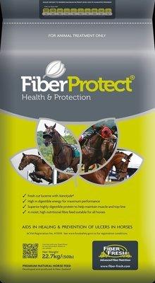 Fiber Protect