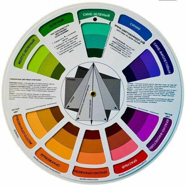 Цветовой круг 14см