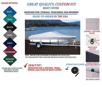 ALUMAWELD-CUSTOM FIT BOAT COVER