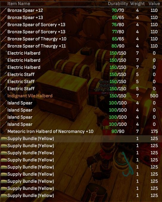 Polearms and Supply Bundles Bundle - Shroud of the Avatar