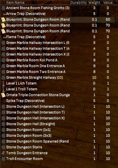 Dungeon Bundle - Shroud of the Avatar
