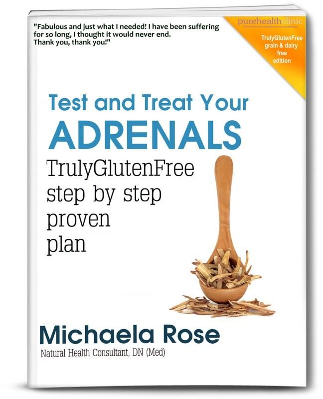 TGF Adrenal Plan 2021 UPDATE!!!