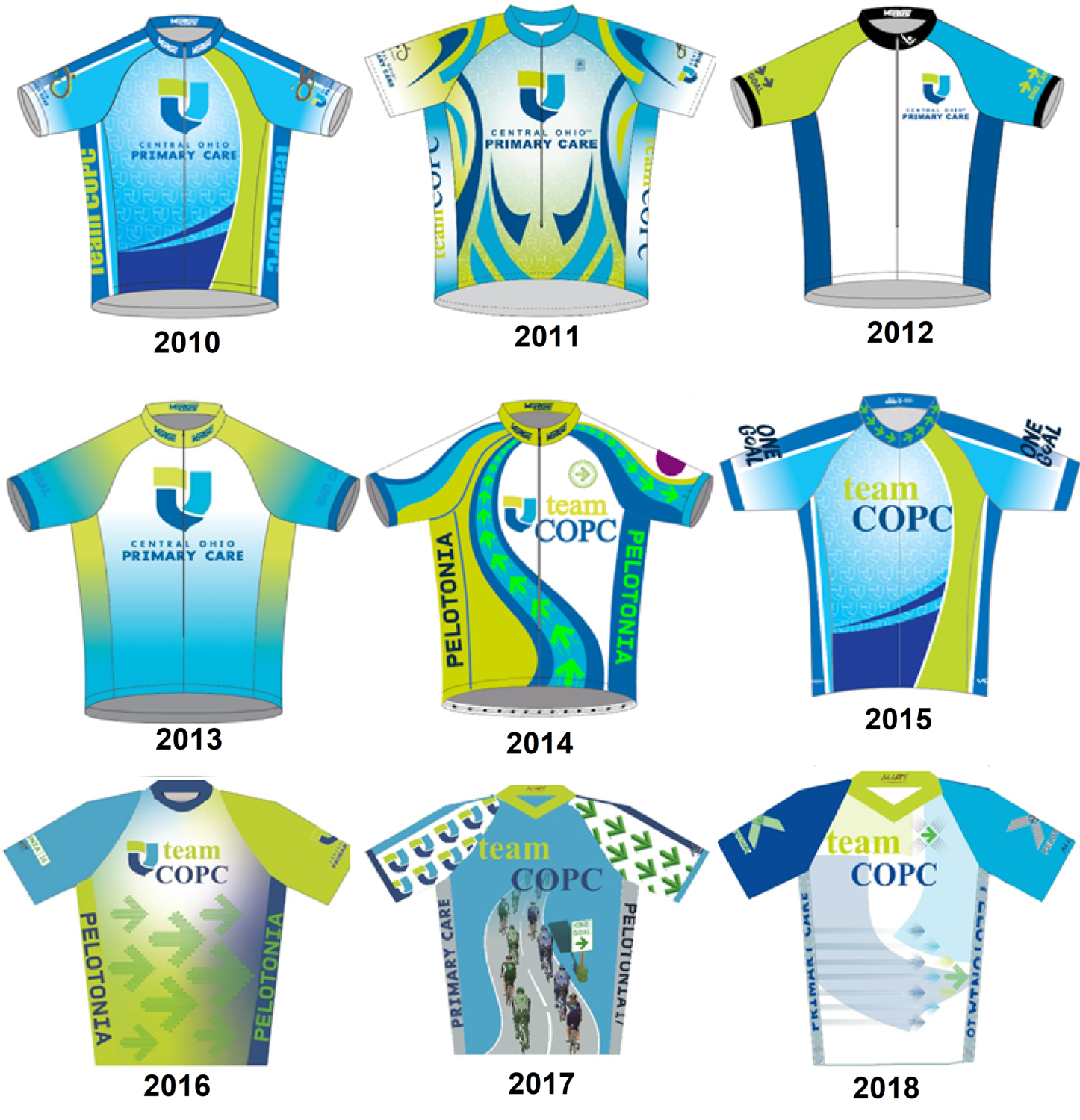 teamCOPC Jersey 2010-2019