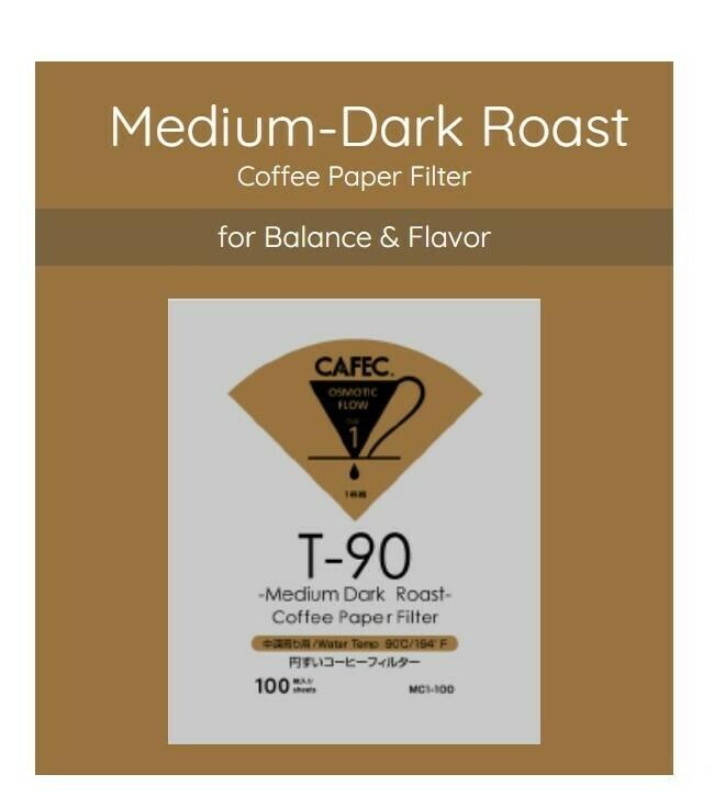 Cafec T-90 Medium Dark Roast Coffee Paper Filter