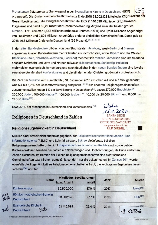 #K0136 l Religionen in Deutschland in Zahlen - Religionszugehörigkeit in Deutschland
