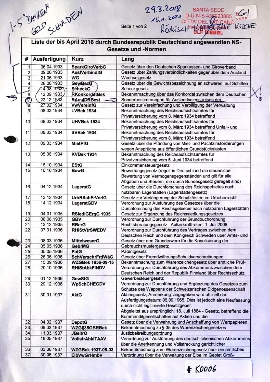 #K0006 l Liste der bis April 2016 durch Bundes Republik Deutschland angewandten NS-Gesetze und -Normen