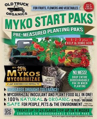 Myko Start Paks