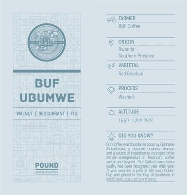 Limited Release Rwanda BUF Ubumwe, Umuvumu Project - Filter