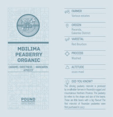 Filter Roast - Limited Release Rwanda Mbilima Peaberry Organic