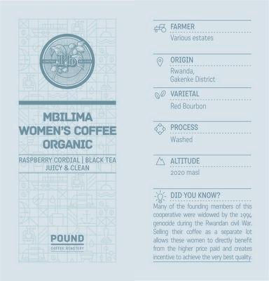 Limited Release Rwanda Mbilima Woman's Coffee Organic - Espresso Roast