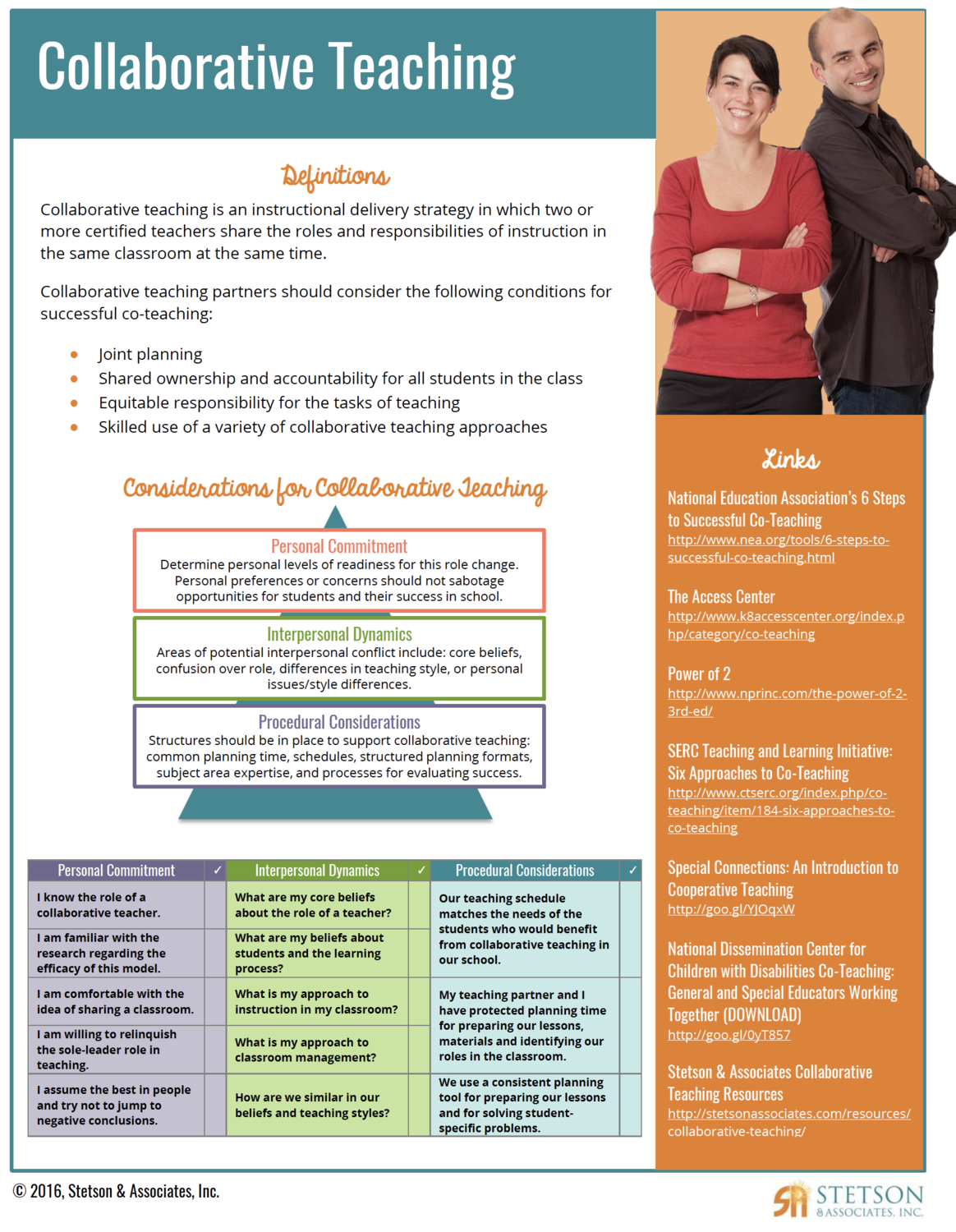 Collaborative Teaching Information Card