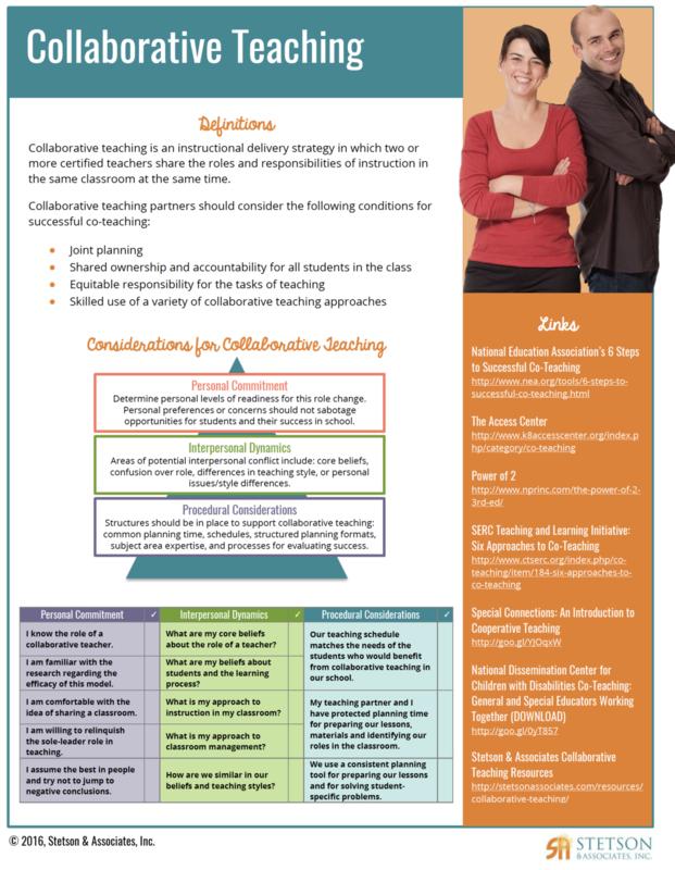 Collaborative Teaching Information Card