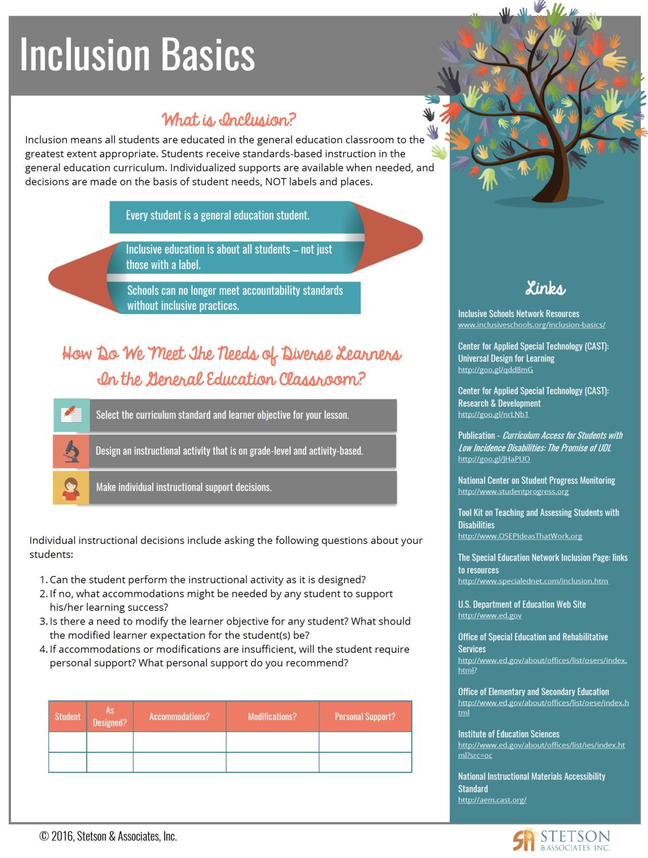 Inclusion Basics Information Card