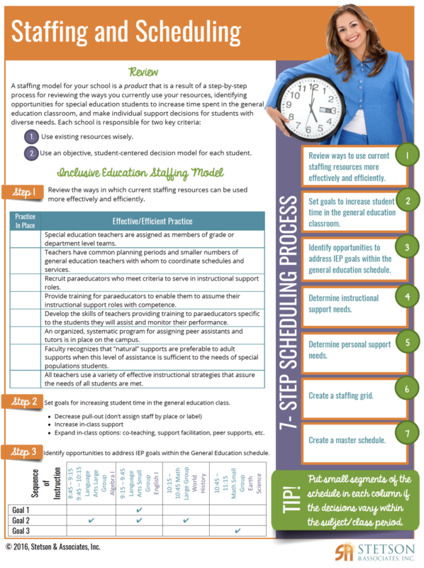 Staffing and Scheduling Information Cards
