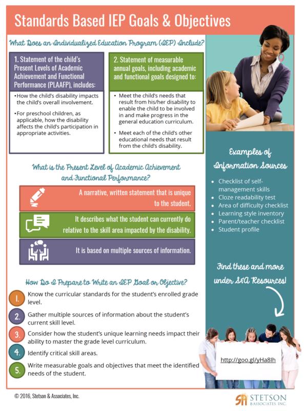Standards Based IEP Goals & Objectives Information Card