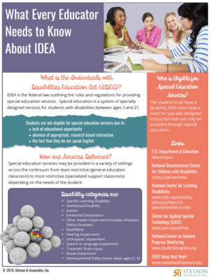 What Every Educator Needs to Know About IDEA Information Card