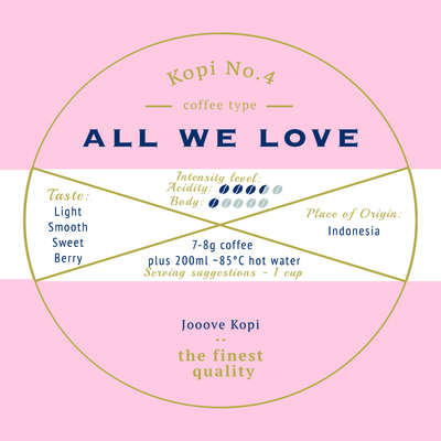 Kopi No.4 - All We Love