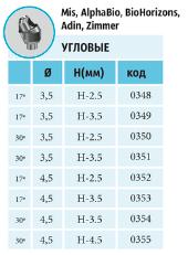 Мультиюниты угловые 30º MIS, ALPHABIO, BIOHORIZONS, ZIMMER, ADIN с винтом Код/размер: 0350 - 3,5/3,7 (2,5мм); 0351 - 3,5/3,7 (3,5мм); 0354 - 4,2/4,5 (3,5мм); 0355 - 4,2/4,5 (4,5мм)