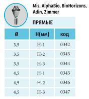 Мультиюниты прямые MIS, ALPHABIO,BIOHORIZONS, ZIMMER, ADIN с винтом диаметры: 3,5/3,7 мм; 4,2/4,5 мм шейки: 1 мм, 2 мм, 3мм