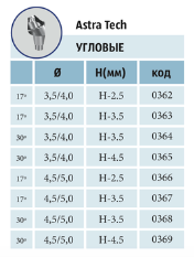 Мультиюниты угловые 17º ASTRA TECH с винтом Код/размер: 0362 - 3,5/4,0 (2,5мм); 0363 - 3,5/4,0 (3,5мм); 0366 - 4,5/5,0 (2,5мм); 0367 - 4,5/5,0 (3,5мм)