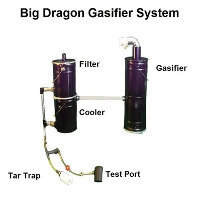 Big Dragon Wood Gasifier System