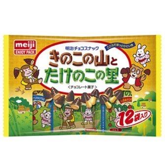 Meiji Kinoko no Yama & Takenoko no Village - Family size
