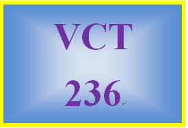 VCT 236 Week 5 Individual: Image Editing Careers