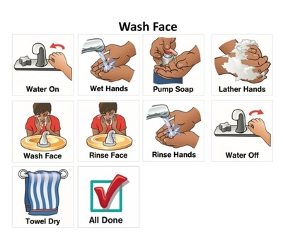 Wash Face Sequence