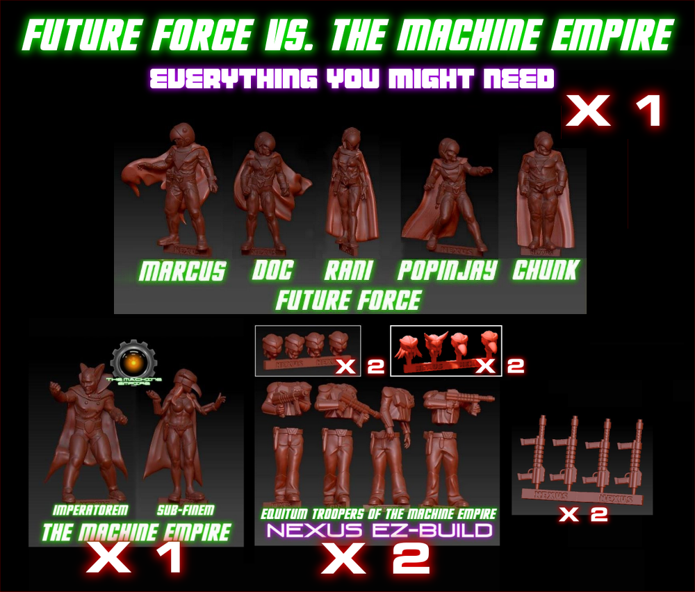 Future Force vs. The Machine Empire