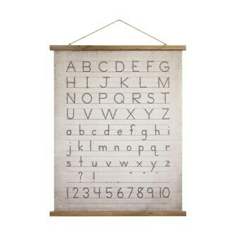 Wall Scroll - Alphabet & Numbers