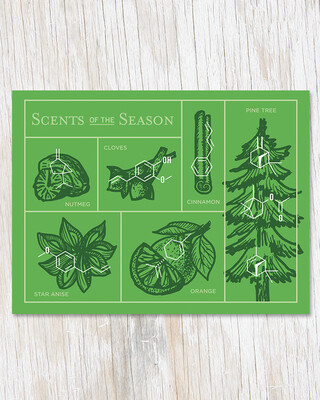 Scents of the Season Card