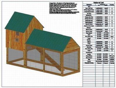 Backyard Chicken House Plan