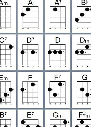 Common Chords - Large